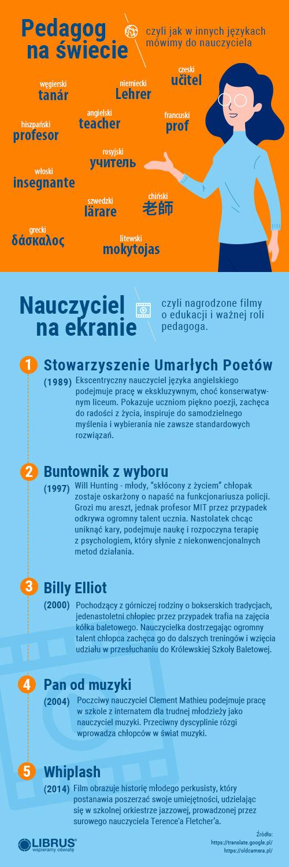 a_dzien_edukacji_narodowej_infografika_LP_graf1.jpg