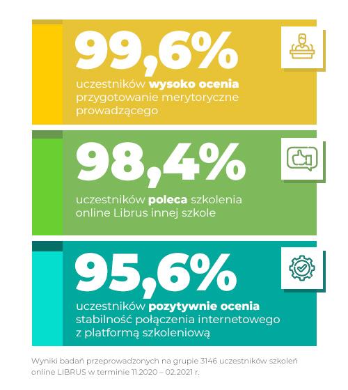 a_pandemia_a_szkolenia_LSz_graf_2.jpg