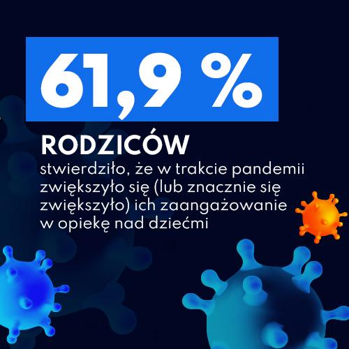 a_raport_diagnoza_pracujacych_rodzicow_graf_1.jpg