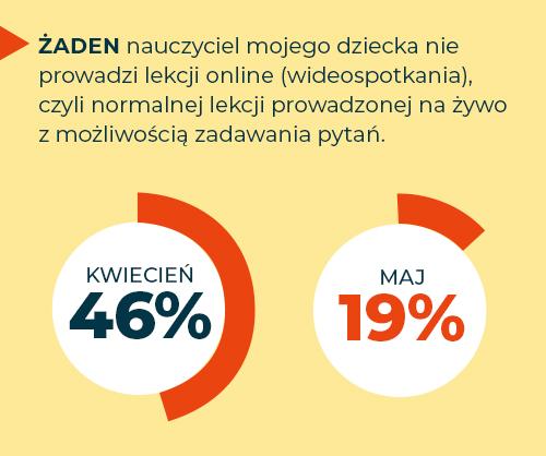 a_raport2_zdalne_nauczanie_ankieta_PL_LS_LR_graf_2.jpg