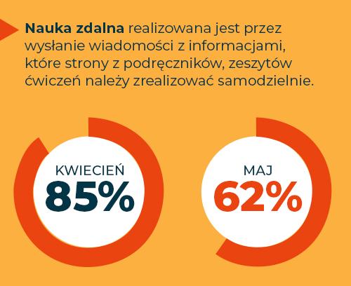 a_raport2_zdalne_nauczanie_ankieta_PL_LS_LR_graf_3.jpg