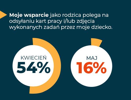 a_raport2_zdalne_nauczanie_ankieta_PL_LS_LR_graf_4.jpg