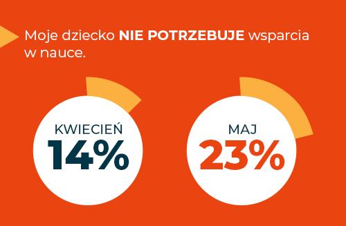 a_raport2_zdalne_nauczanie_ankieta_PL_LS_LR_graf_5.jpg