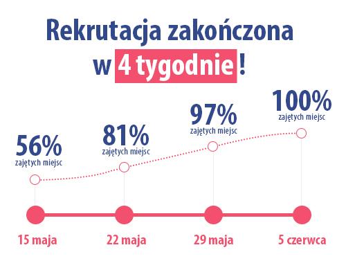 a_WZN_LS_graf_1.jpg