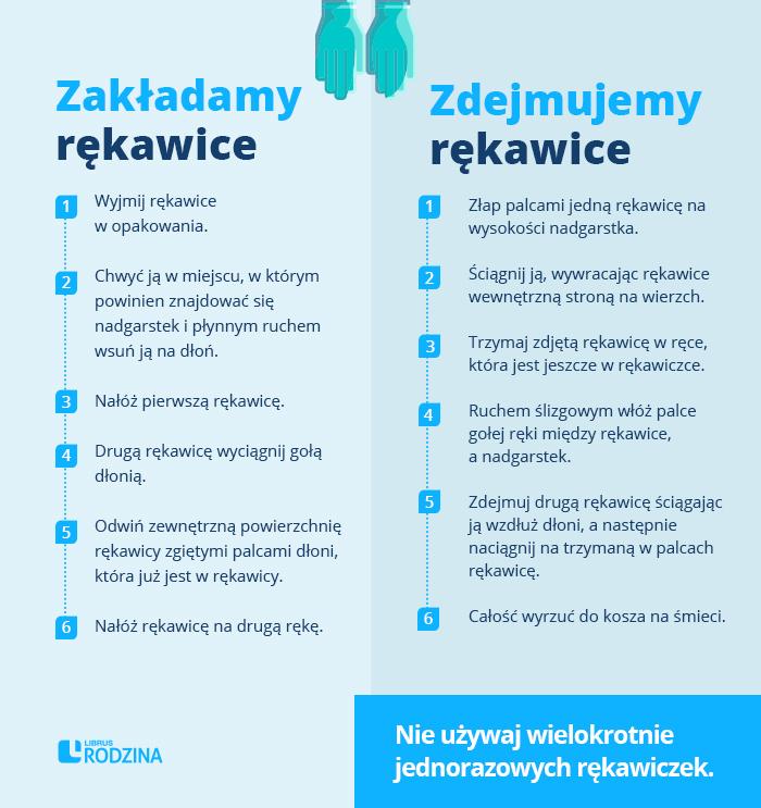a_pandemia_o_tych_zasadach_higieny_nalezy_pamietac_cz2_LR_GRAF1.jpg