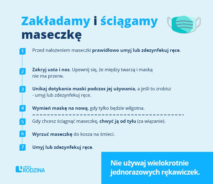 a_pandemia_o_tych_zasadach_higieny_nalezy_pamietac_cz2_LR_GRAF2.jpg