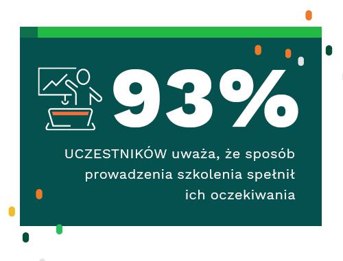 a_edukacja_zdalna_z_energia_LS_LRgraf_2.jpg